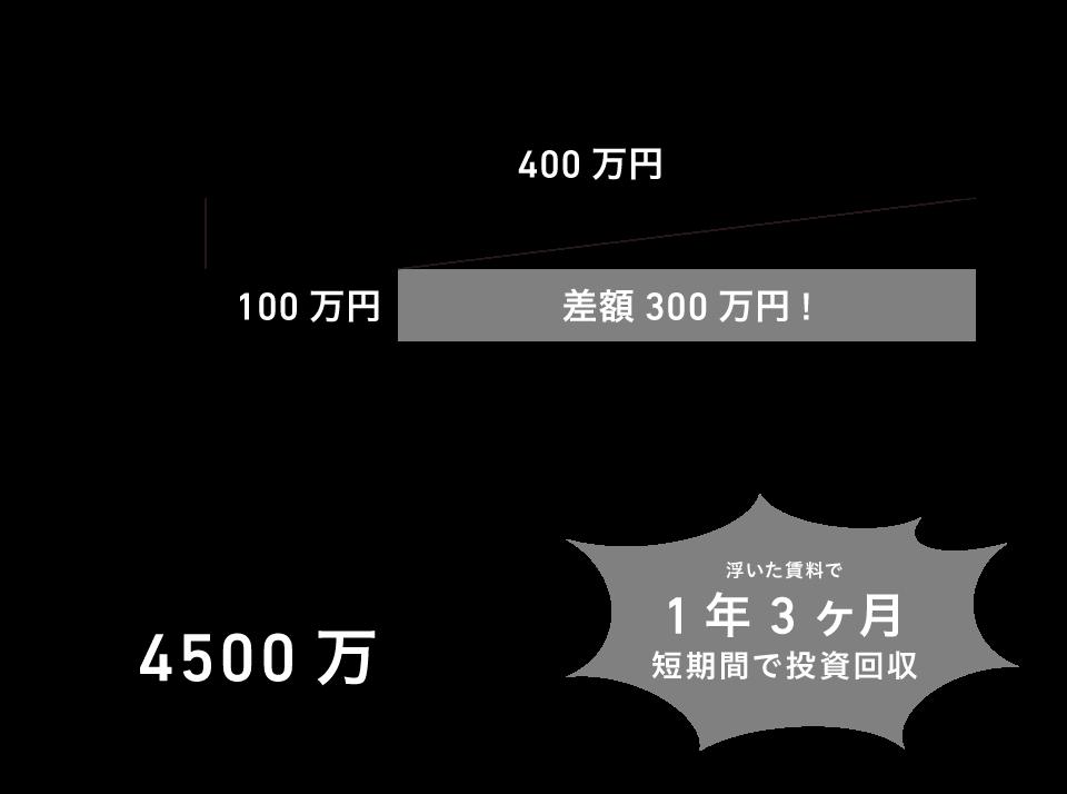 オフィスオンライン相談会_解説資料